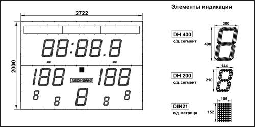 Универсальное табло среднего класса для спортивных игр «НАТА 1510»