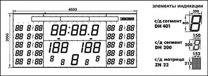Универсальное табло среднего класса для спортивных игр «НАТА 1512»